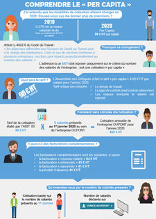 INFOGRAPHIE-QUESTIONS-REPONSES-PER-CAPITA1024_1.jpg